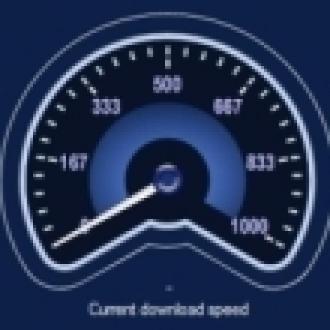 Bilgisayarınız Ne Kadar Hızlı?